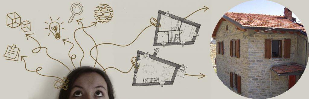Architetto Parma Lucia Terenziani